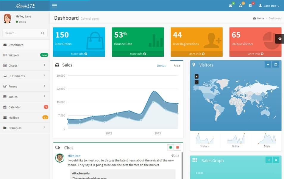 AdminLTE Dashboard and Control Panel Template