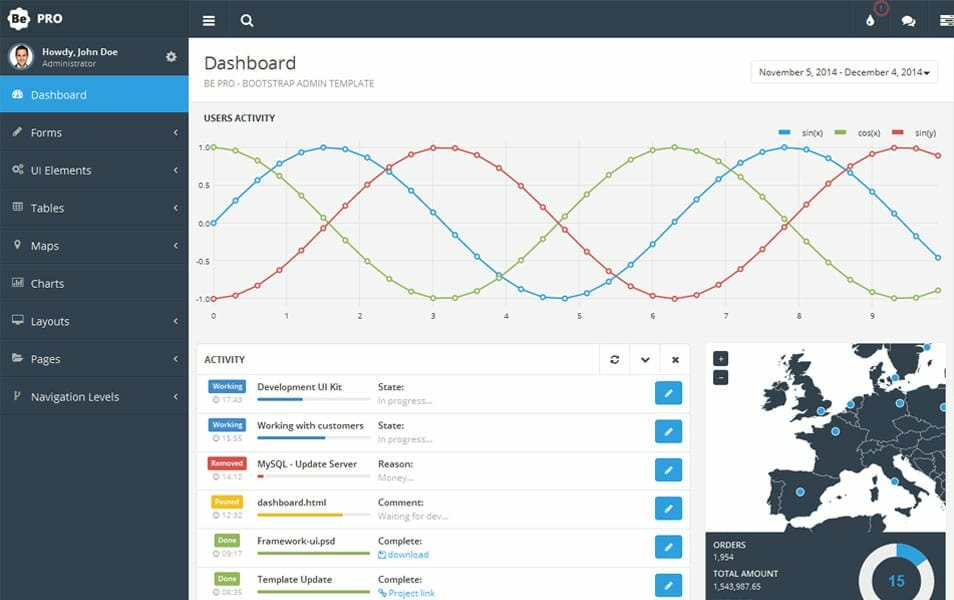 Be Pro - Bootstrap Admin Template