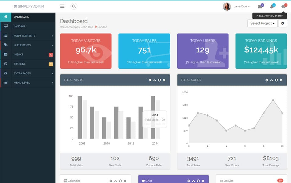 Simplify - Responsive Admin Template