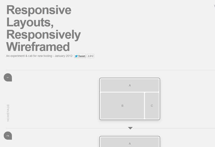 Responsive Wireframes - ThisMansLife
