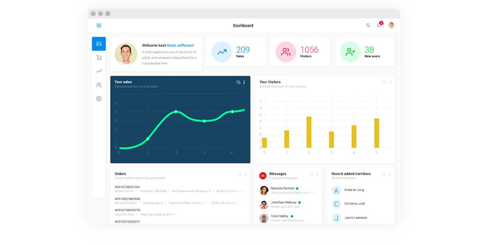 Bromo Dashboard UI Kit PSD