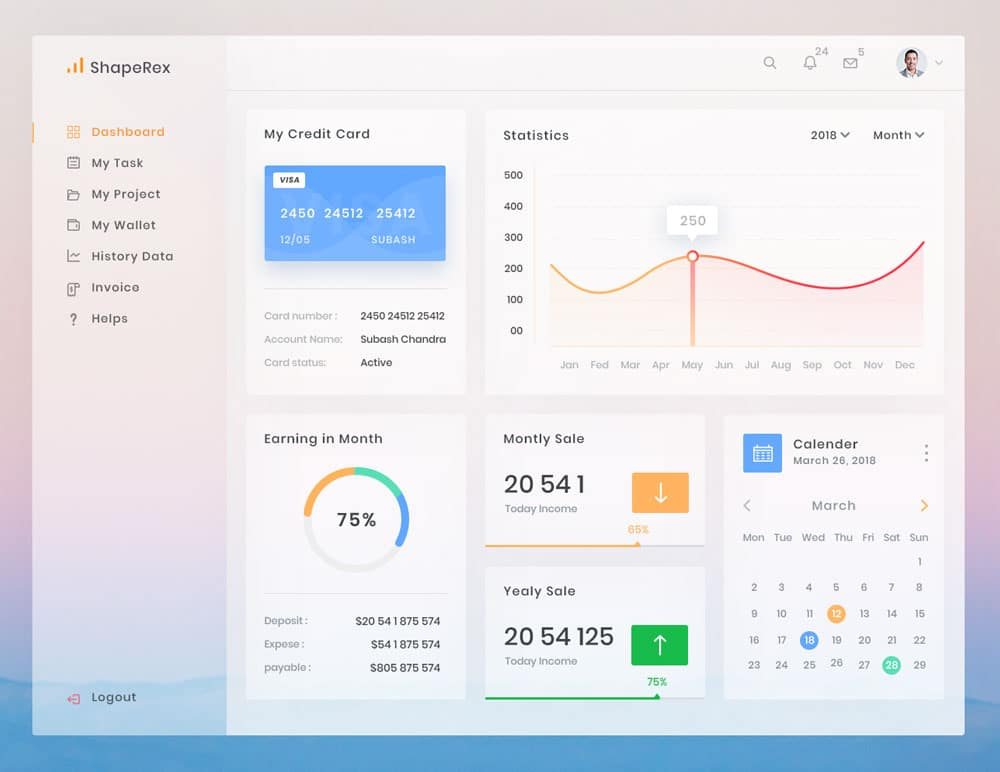 Admin Dashboard PSD for Website
