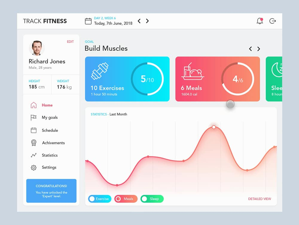 Fitness Tracker App Dashboard Interaction PSD