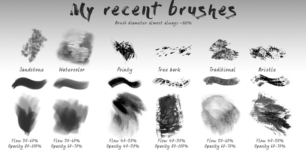 Free-Texture-Brushes-for-Photoshop