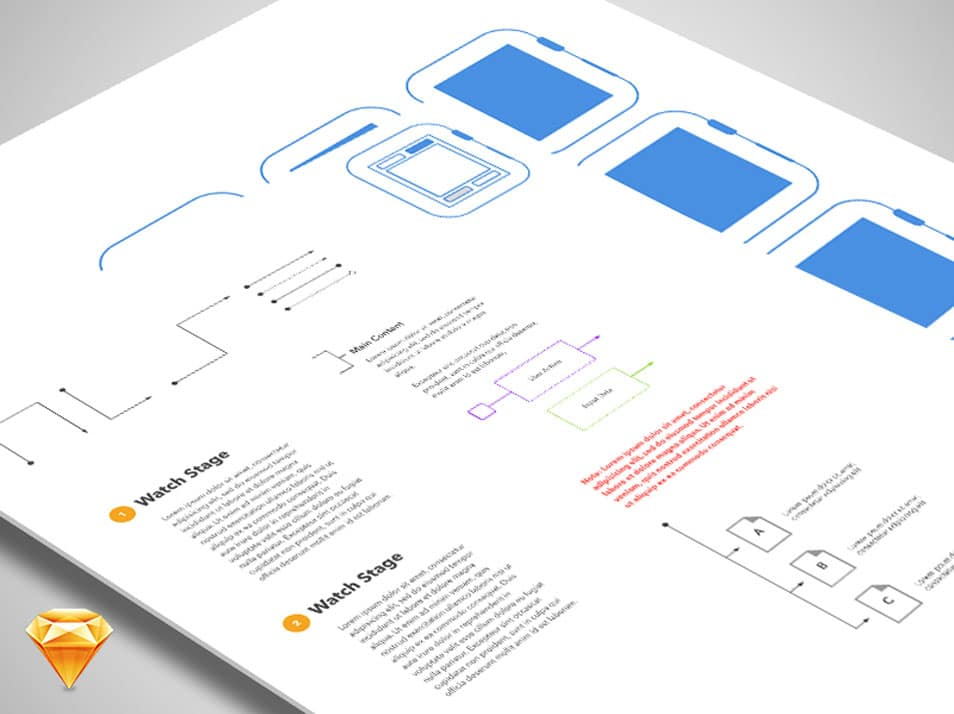 Apple Watch Wireframe Kit for Sketch