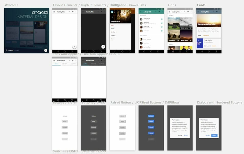 Android Material Design UI Kit Sketch
