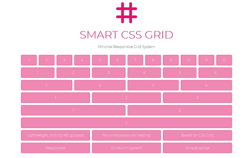 100 best css frameworks for responsive design smart css grid is css grid layout based fluid responsive layout system with 12 columns malvernweather Images