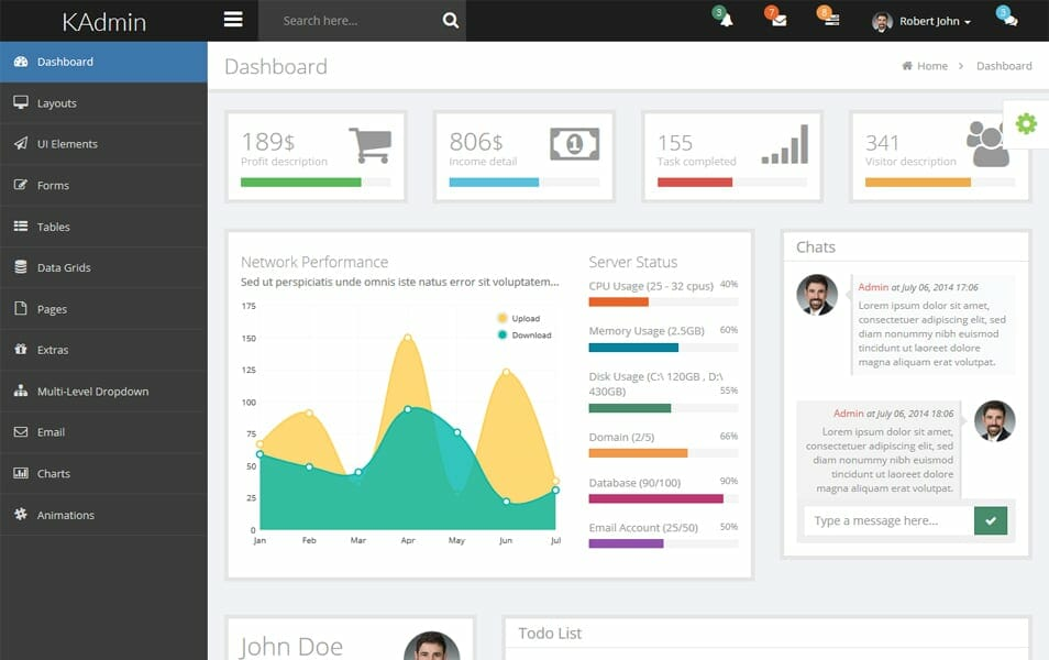 Best Free Bootstrap Admin Templates CSS Author - Dashboard css template