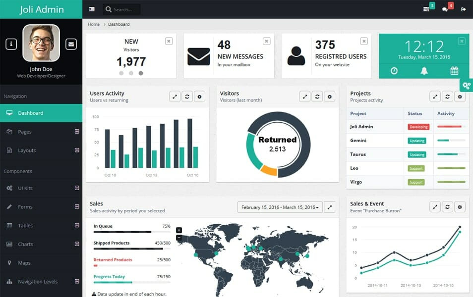50 responsive free angularjs admin themes 2018 css author