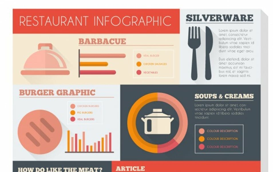 Restaurant infography template