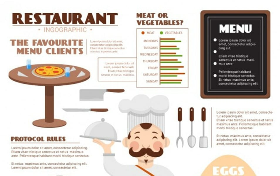 Restaurant infography with a nice chef