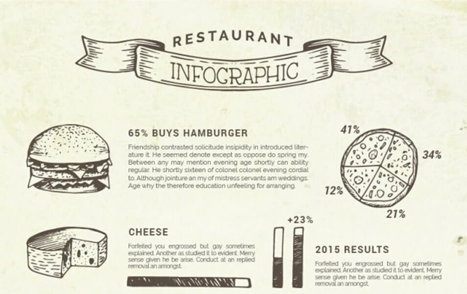 Sketches food restaurant infography